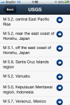 USGS Earthquake Data List
